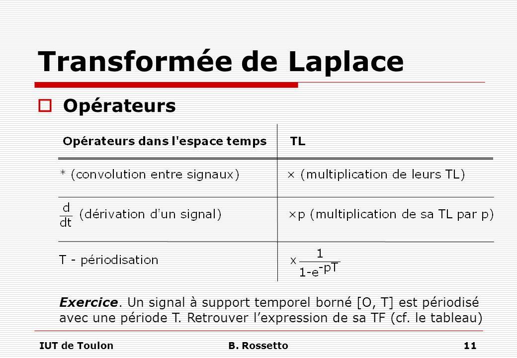 IUT de ToulonB. Rossetto11 Transformée de Laplace  Opérateurs Exercice. Un signal à support temporel borné [O, T] est périodisé avec une période T. R