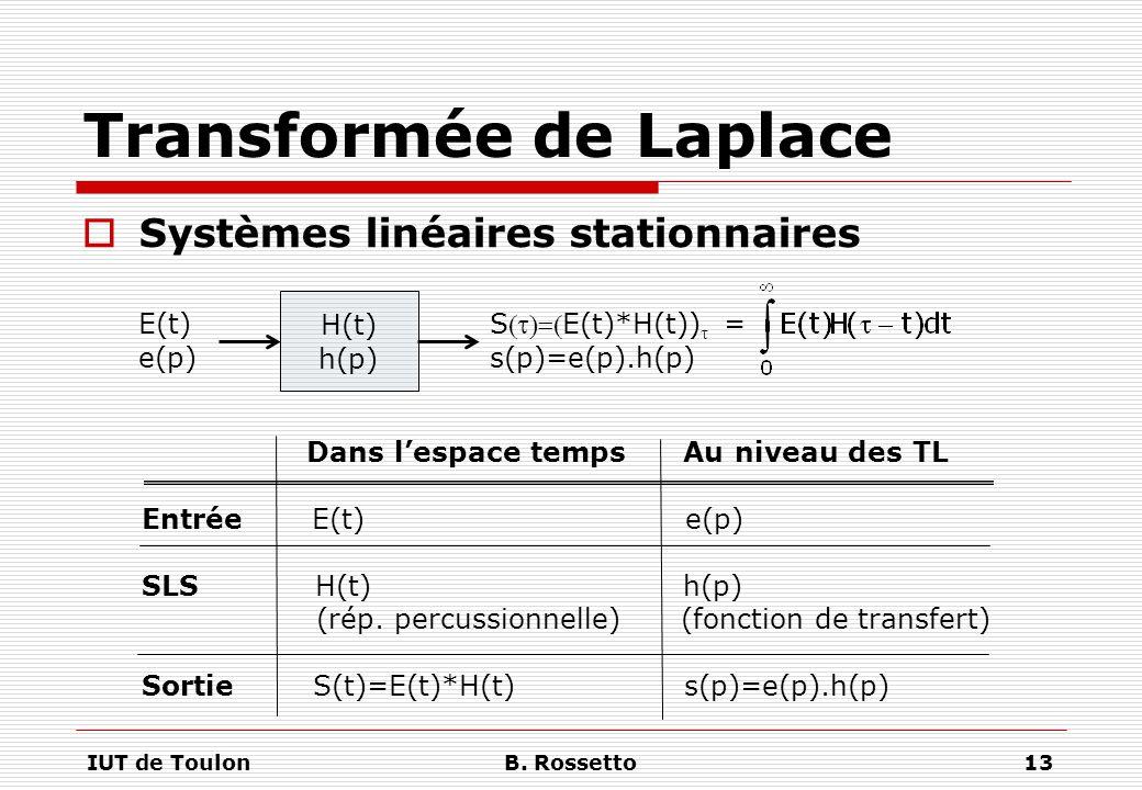 IUT de ToulonB. Rossetto13 Transformée de Laplace  Systèmes linéaires stationnaires H(t) h(p) E(t) e(p) SE(t)*H(t))  = s(p)=e(p).h(p) Dans l'es
