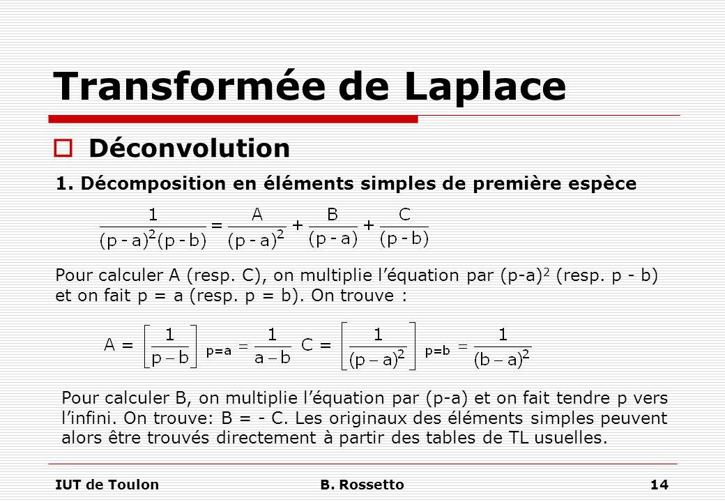 IUT de ToulonB. Rossetto14 Transformée de Laplace  Déconvolution Pour calculer B, on multiplie l'équation par (p-a) et on fait tendre p vers l'infini
