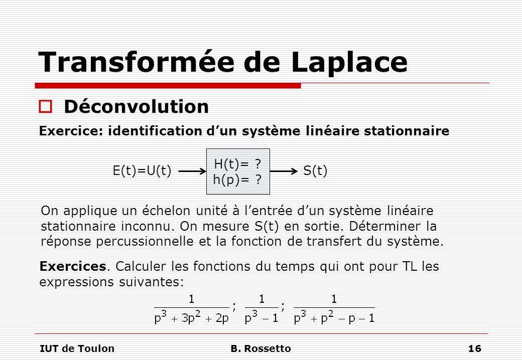 IUT de ToulonB. Rossetto16 Transformée de Laplace  Déconvolution Exercice: identification d'un système linéaire stationnaire H(t)= ? h(p)= ? E(t)=U(t