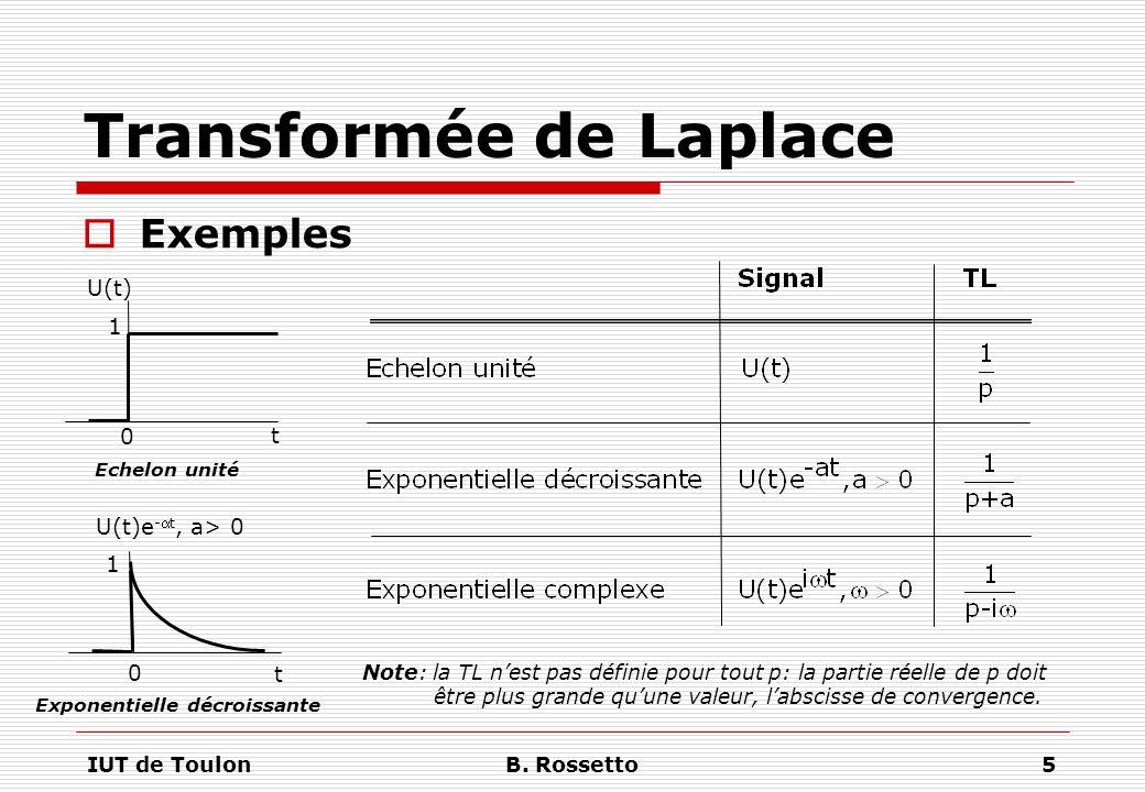 IUT de ToulonB. Rossetto5 Transformée de Laplace  Exemples U(t) 0 t 1 Echelon unité 0 t 1 Exponentielle décroissante U(t)e -t, a> 0 Note: la TL n'es