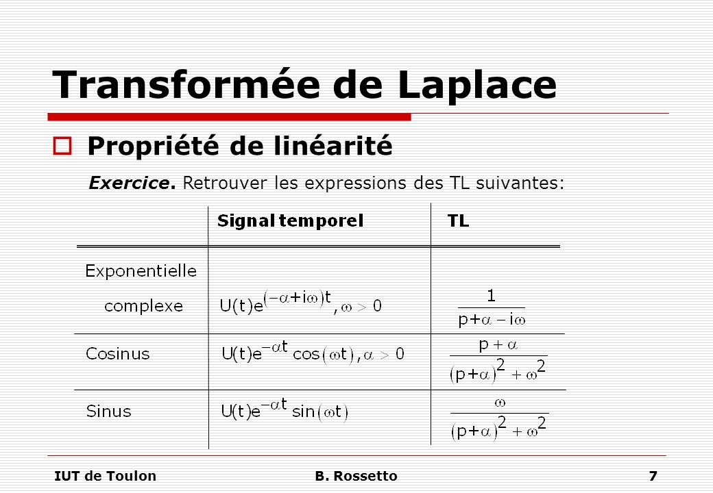 IUT de ToulonB. Rossetto7 Transformée de Laplace  Propriété de linéarité Exercice. Retrouver les expressions des TL suivantes:
