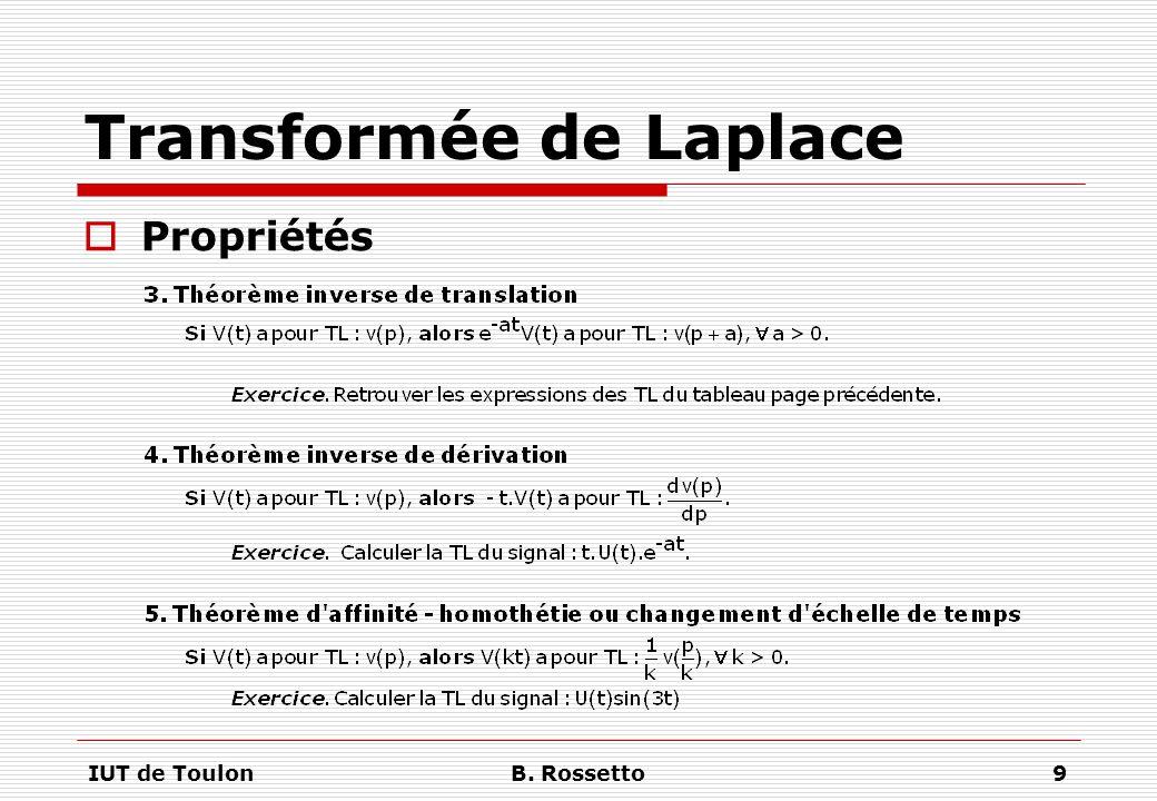 IUT de ToulonB. Rossetto10 Transformée de Laplace  Convolution 0  1 U(t) U(t-) 0  1 U(t) U(-t)