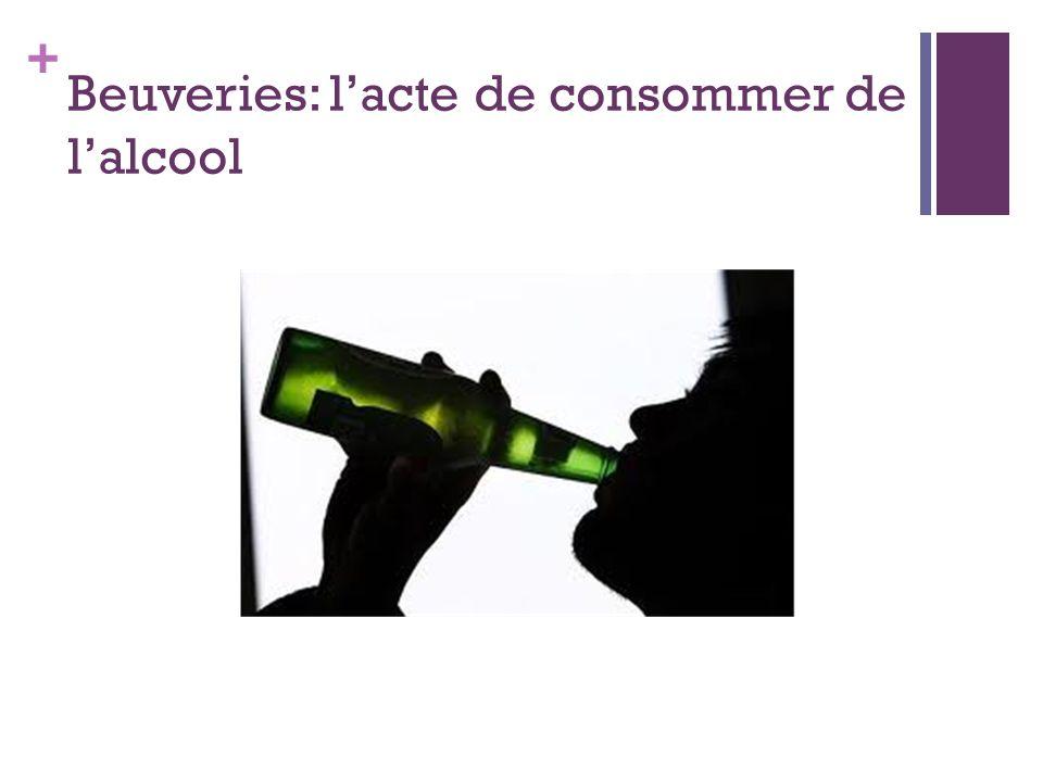 + Beuveries: l'acte de consommer de l'alcool