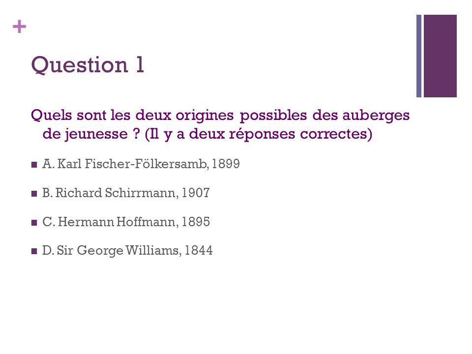 + Question 1 Quels sont les deux origines possibles des auberges de jeunesse ? (Il y a deux réponses correctes)  A. Karl Fischer-Fölkersamb, 1899  B