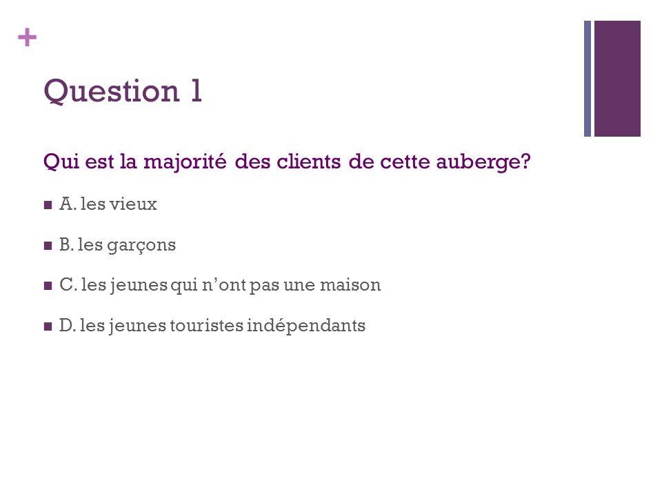 + Question 1 Qui est la majorité des clients de cette auberge.