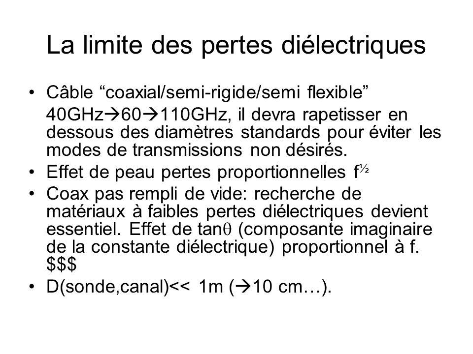 La limite des pertes diélectriques •Câble coaxial/semi-rigide/semi flexible 40GHz  60  110GHz, il devra rapetisser en dessous des diamètres standards pour éviter les modes de transmissions non désirés.