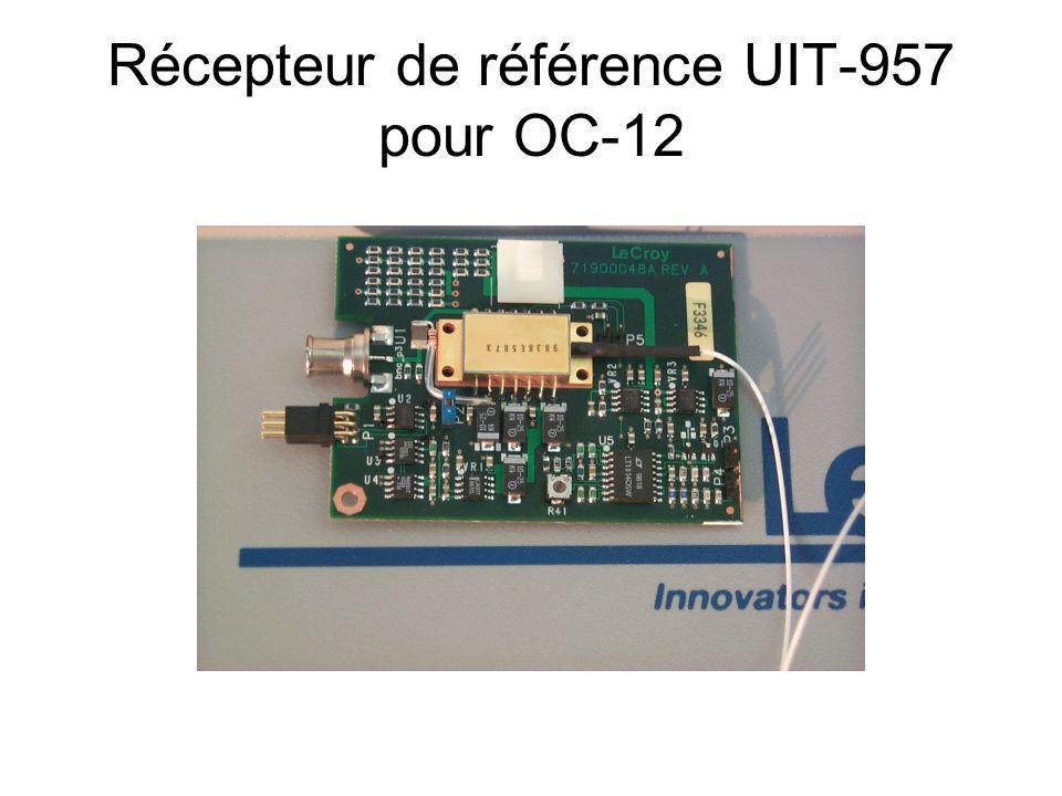 Récepteur de référence UIT-957 pour OC-12