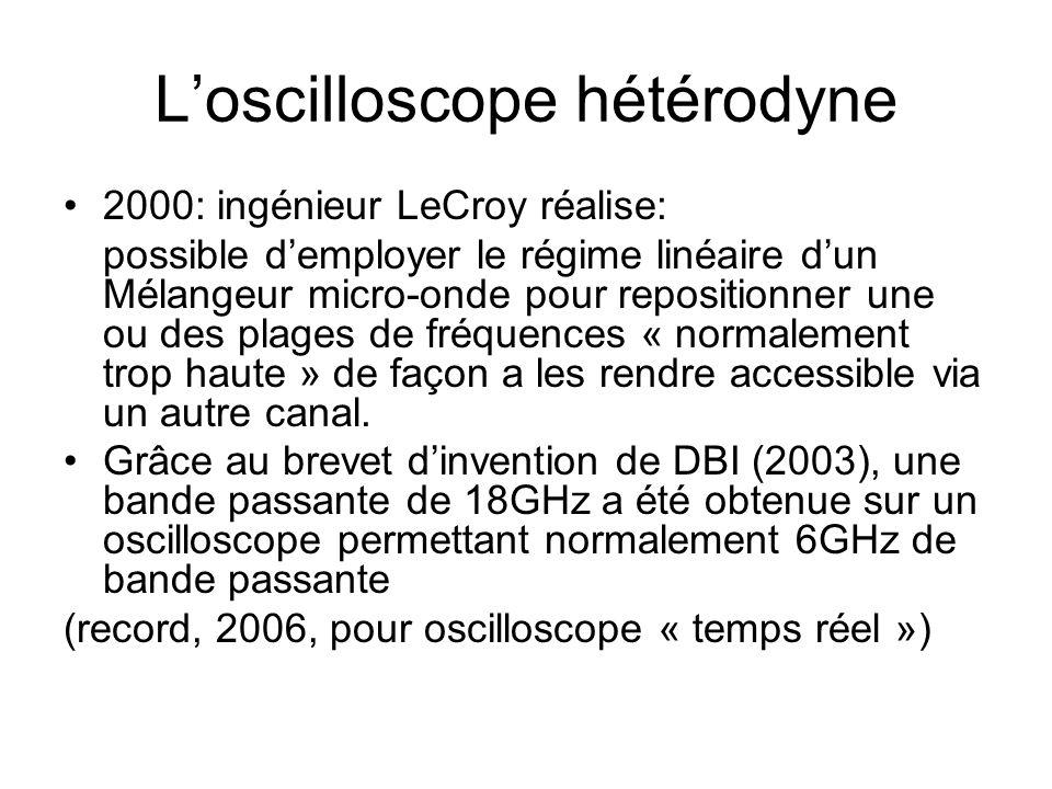 L'oscilloscope hétérodyne •2000: ingénieur LeCroy réalise: possible d'employer le régime linéaire d'un Mélangeur micro-onde pour repositionner une ou des plages de fréquences « normalement trop haute » de façon a les rendre accessible via un autre canal.