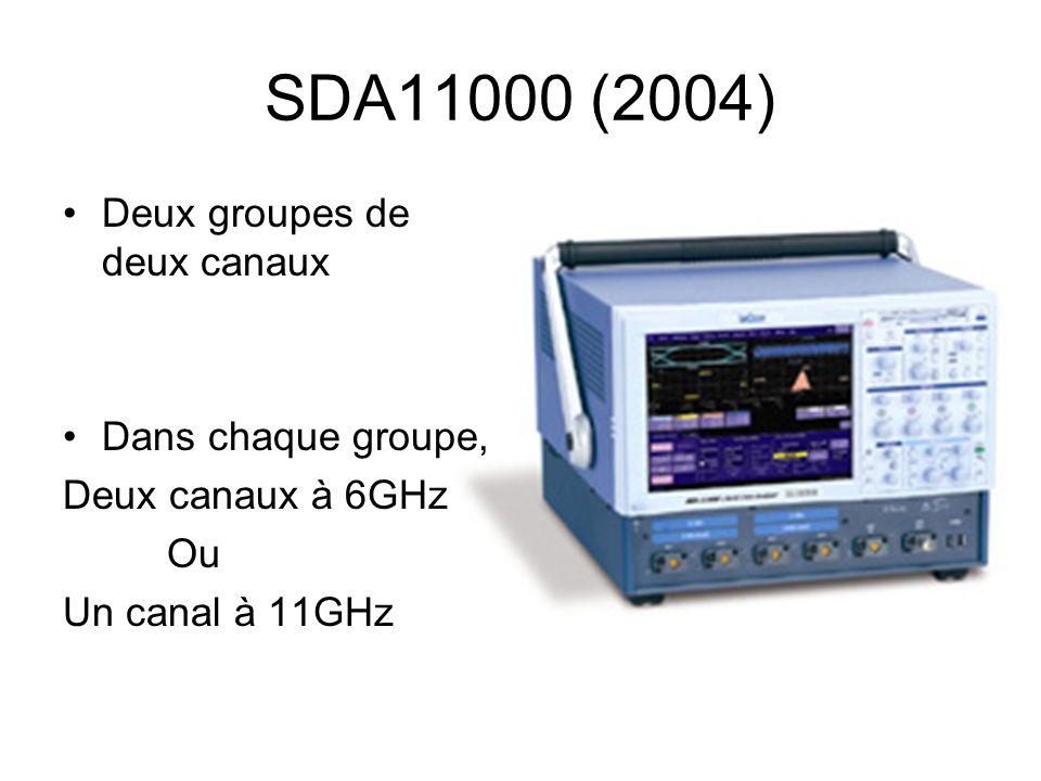 SDA11000 (2004) •Deux groupes de deux canaux •Dans chaque groupe, Deux canaux à 6GHz Ou Un canal à 11GHz