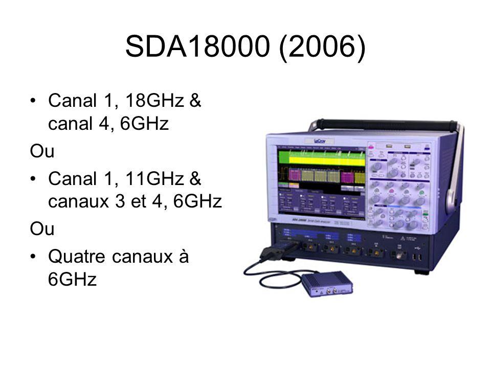 SDA18000 (2006) •Canal 1, 18GHz & canal 4, 6GHz Ou •Canal 1, 11GHz & canaux 3 et 4, 6GHz Ou •Quatre canaux à 6GHz