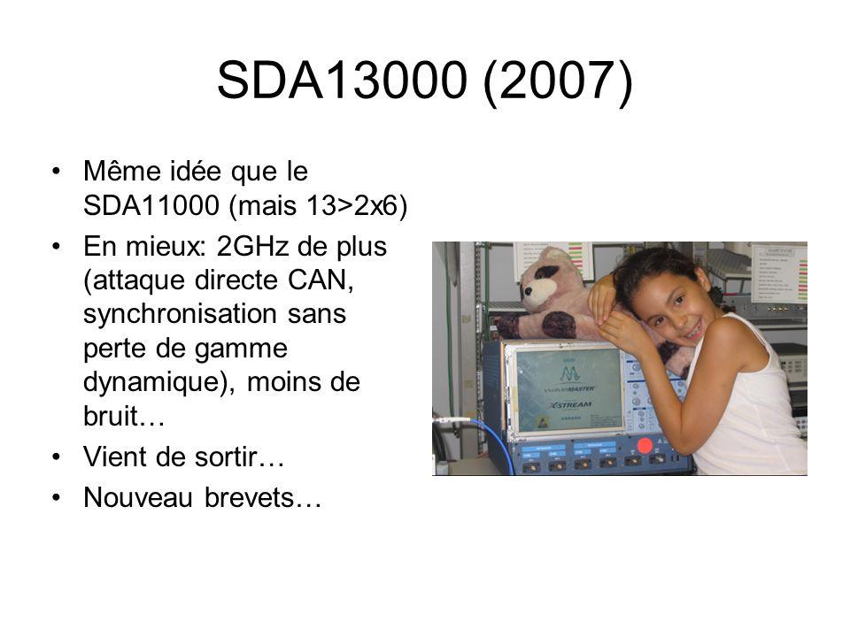 SDA13000 (2007) •Même idée que le SDA11000 (mais 13>2x6) •En mieux: 2GHz de plus (attaque directe CAN, synchronisation sans perte de gamme dynamique), moins de bruit… •Vient de sortir… •Nouveau brevets…