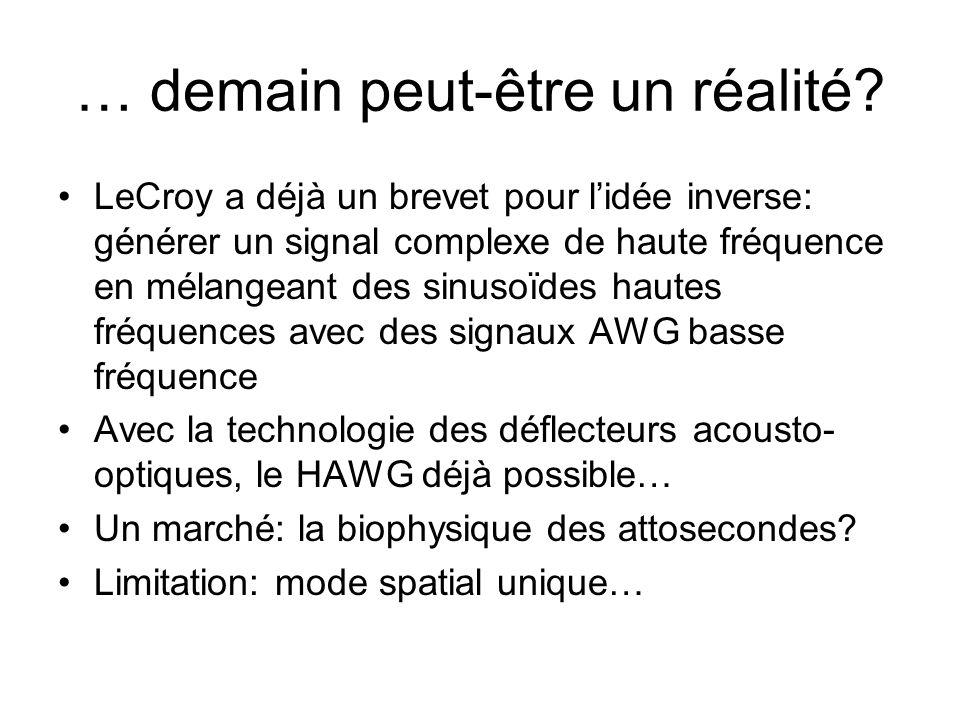 … demain peut-être un réalité? •LeCroy a déjà un brevet pour l'idée inverse: générer un signal complexe de haute fréquence en mélangeant des sinusoïde
