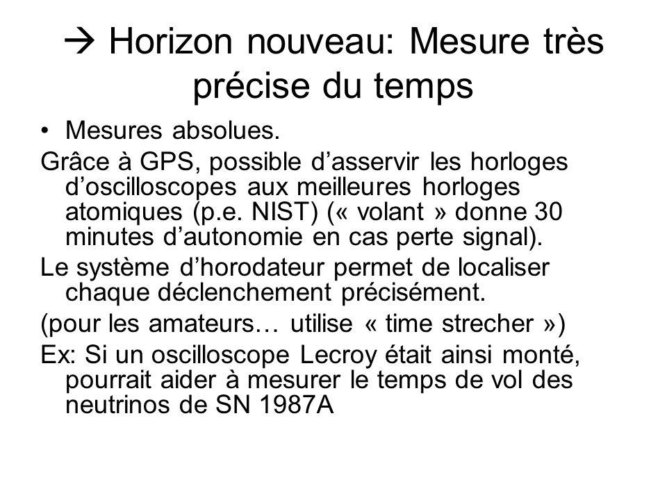  Horizon nouveau: Mesure très précise du temps •Mesures absolues. Grâce à GPS, possible d'asservir les horloges d'oscilloscopes aux meilleures horlog
