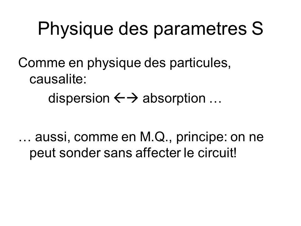 Physique des parametres S Comme en physique des particules, causalite: dispersion  absorption … … aussi, comme en M.Q., principe: on ne peut sonder sans affecter le circuit!