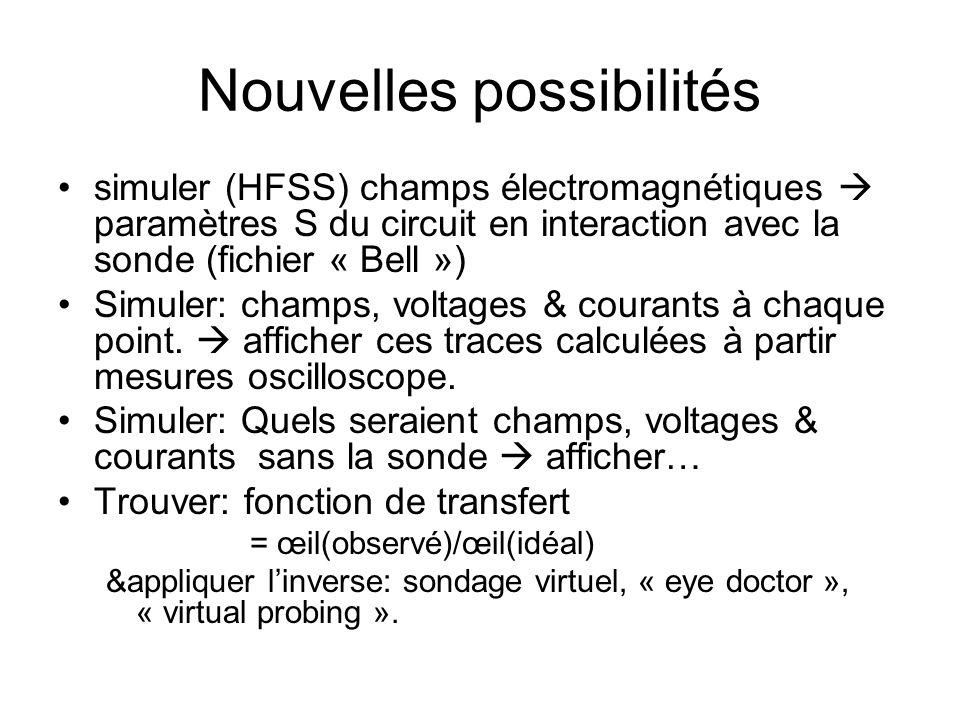 Nouvelles possibilités •simuler (HFSS) champs électromagnétiques  paramètres S du circuit en interaction avec la sonde (fichier « Bell ») •Simuler: champs, voltages & courants à chaque point.