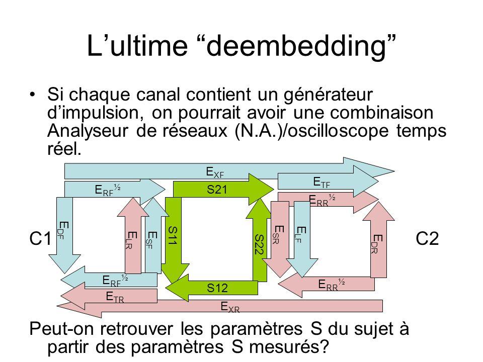 """E XR L'ultime """"deembedding"""" •Si chaque canal contient un générateur d'impulsion, on pourrait avoir une combinaison Analyseur de réseaux (N.A.)/oscillo"""