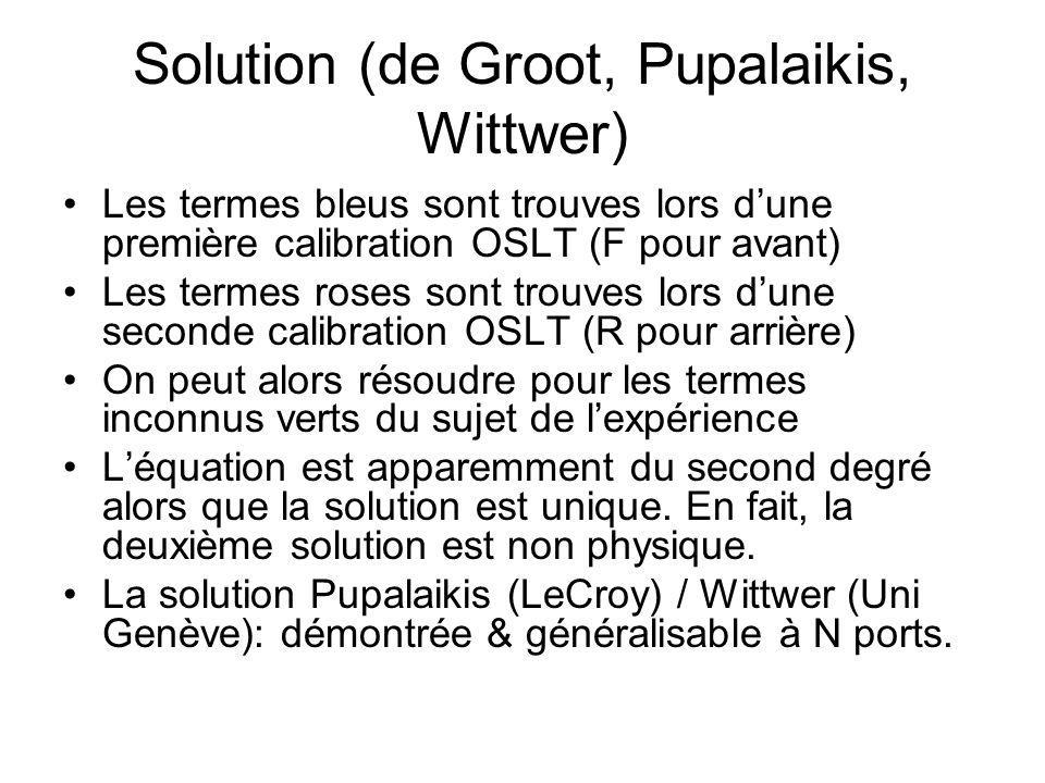 Solution (de Groot, Pupalaikis, Wittwer) •Les termes bleus sont trouves lors d'une première calibration OSLT (F pour avant) •Les termes roses sont trouves lors d'une seconde calibration OSLT (R pour arrière) •On peut alors résoudre pour les termes inconnus verts du sujet de l'expérience •L'équation est apparemment du second degré alors que la solution est unique.