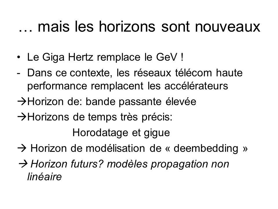 … mais les horizons sont nouveaux •Le Giga Hertz remplace le GeV ! -Dans ce contexte, les réseaux télécom haute performance remplacent les accélérateu