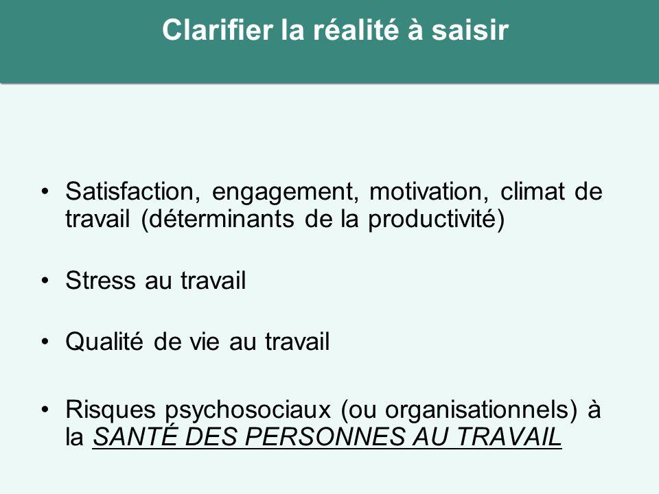 Clarifier la réalité à saisir •Satisfaction, engagement, motivation, climat de travail (déterminants de la productivité) •Stress au travail •Qualité de vie au travail •Risques psychosociaux (ou organisationnels) à la SANTÉ DES PERSONNES AU TRAVAIL
