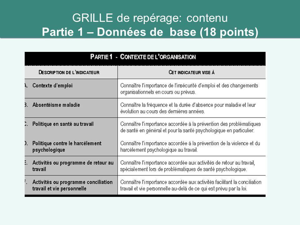 GRILLE de repérage: contenu Partie 1 – Données de base (18 points)