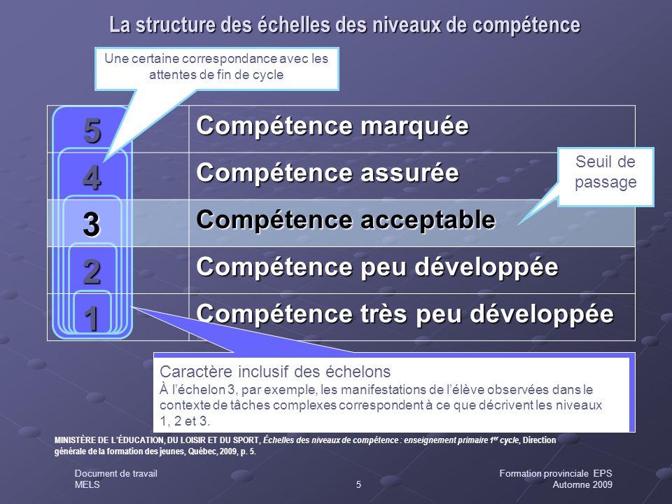 La structure des échelles des niveaux de compétence 5 Compétence marquée 4 Compétence assurée 3 Compétence acceptable 2 Compétence peu développée 1 Co