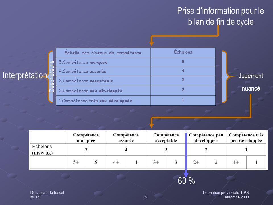 Prise d'information pour le bilan de fin de cycle Échelle des niveaux de compétence Échelons 5.Compétence marquée 5 4.Compétence assurée 4 3.Compétenc