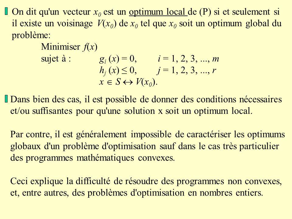 On dit qu un vecteur x 0 est un optimum local de (P) si et seulement si il existe un voisinage V(x 0 ) de x 0 tel que x 0 soit un optimum global du problème: Minimiser f(x) sujet à :g i (x) = 0,i = 1, 2, 3,..., m h j (x) ≤ 0,j = 1, 2, 3,..., r x  S  V(x 0 ).