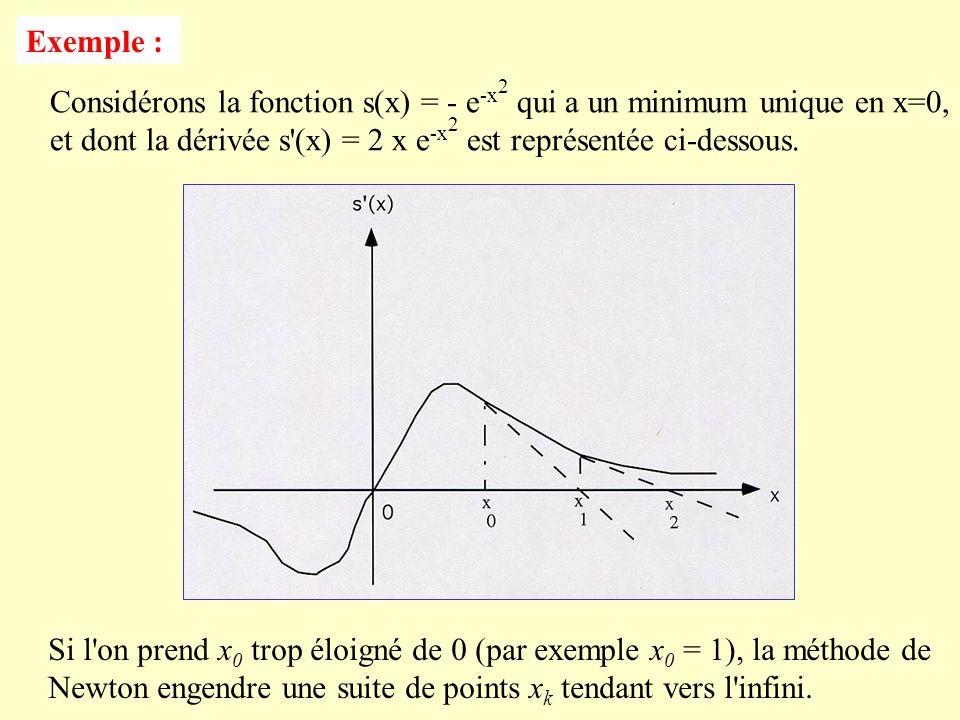 Exemple : Considérons la fonction s(x) = - e -x 2 qui a un minimum unique en x=0, et dont la dérivée s (x) = 2 x e -x 2 est représentée ci-dessous.