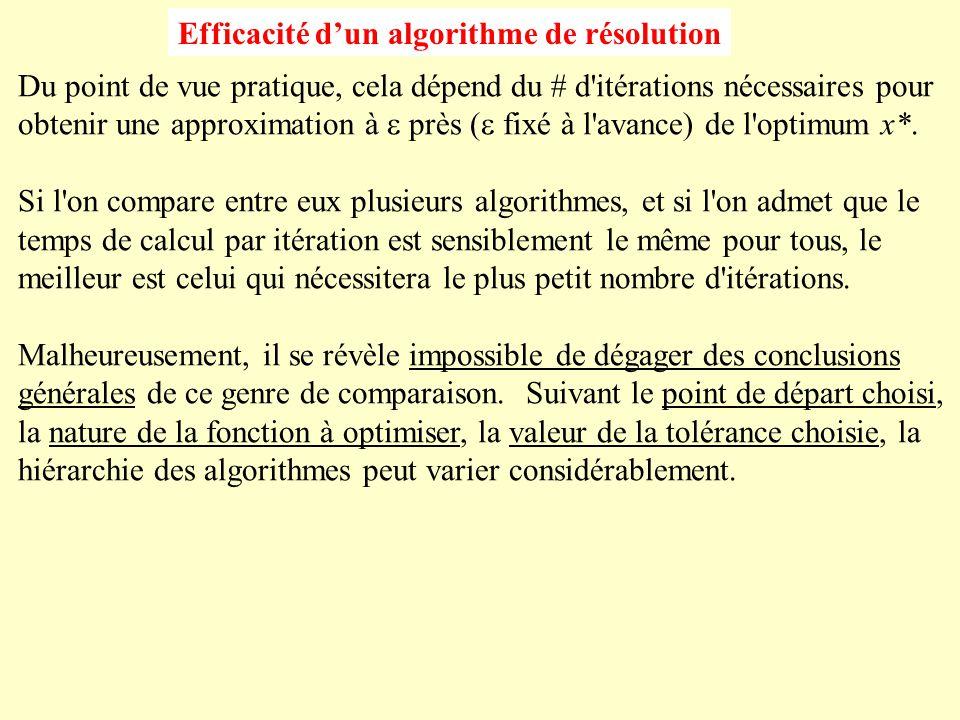 Efficacité d'un algorithme de résolution Du point de vue pratique, cela dépend du # d itérations nécessaires pour obtenir une approximation à  près (  fixé à l avance) de l optimum x*.