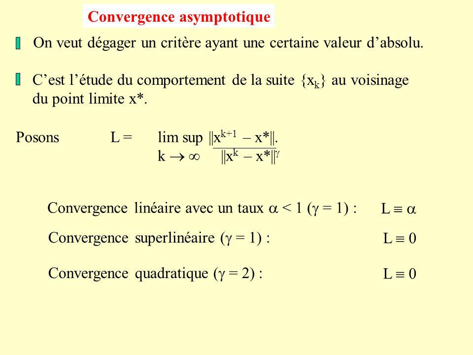 Convergence asymptotique On veut dégager un critère ayant une certaine valeur d'absolu.