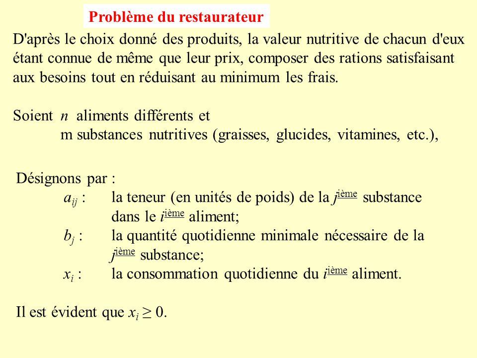 Problème du restaurateur D après le choix donné des produits, la valeur nutritive de chacun d eux étant connue de même que leur prix, composer des rations satisfaisant aux besoins tout en réduisant au minimum les frais.