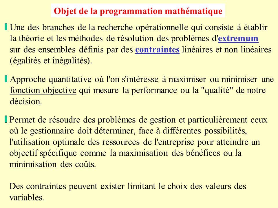 Objet de la programmation mathématique Une des branches de la recherche opérationnelle qui consiste à établir la théorie et les méthodes de résolution des problèmes d extremum sur des ensembles définis par des contraintes linéaires et non linéaires (égalités et inégalités).