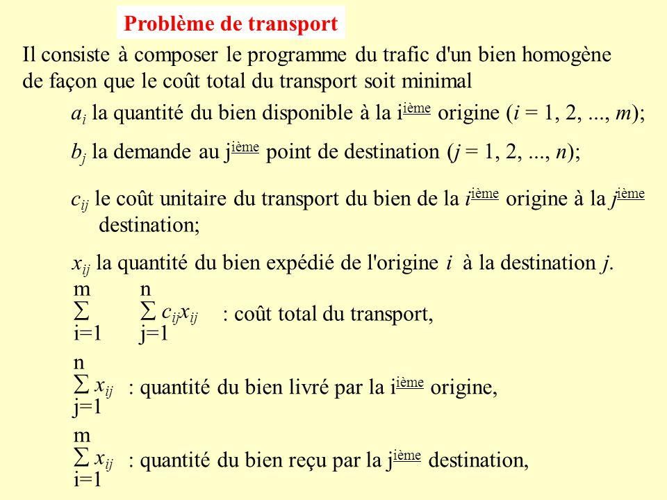 Problème de transport Il consiste à composer le programme du trafic d un bien homogène de façon que le coût total du transport soit minimal a i la quantité du bien disponible à la i ième origine (i = 1, 2,..., m); b j la demande au j ième point de destination (j = 1, 2,..., n); c ij le coût unitaire du transport du bien de la i ième origine à la j ième destination; x ij la quantité du bien expédié de l origine i à la destination j.