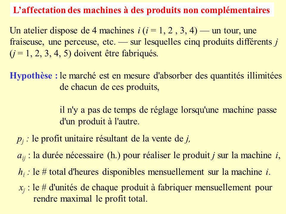 L'affectation des machines à des produits non complémentaires Un atelier dispose de 4 machines i (i = 1, 2, 3, 4) — un tour, une fraiseuse, une perceuse, etc.