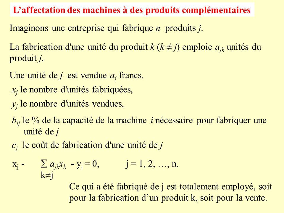 L'affectation des machines à des produits complémentaires Imaginons une entreprise qui fabrique n produits j.