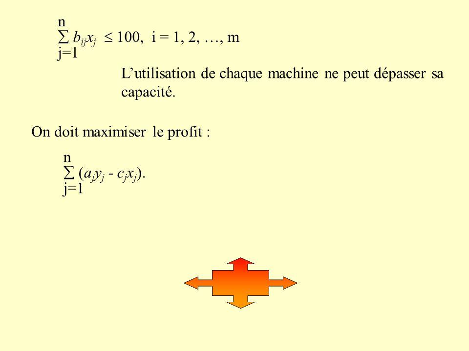 n  b ij x j  100,i = 1, 2, …, m j=1 L'utilisation de chaque machine ne peut dépasser sa capacité.