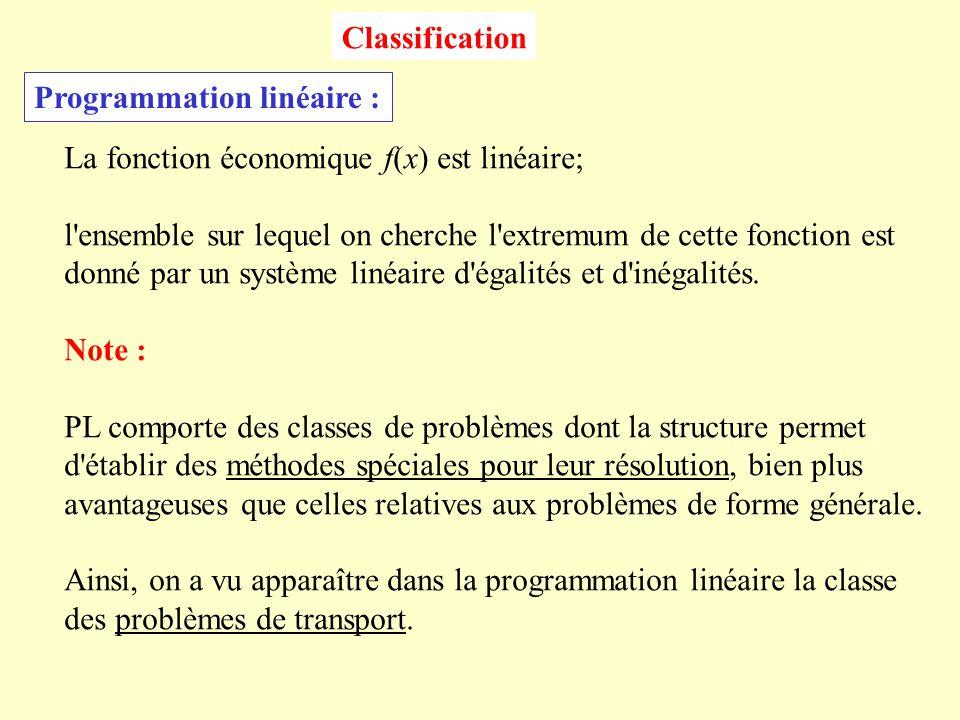 Classification Programmation linéaire : La fonction économique f(x) est linéaire; l ensemble sur lequel on cherche l extremum de cette fonction est donné par un système linéaire d égalités et d inégalités.