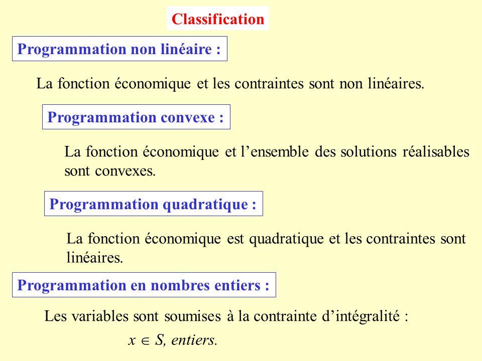 Modèle mathématique n  c i x i i=1 min sous les conditions n  a ij x i  b j,j = 1, 2, …, m.