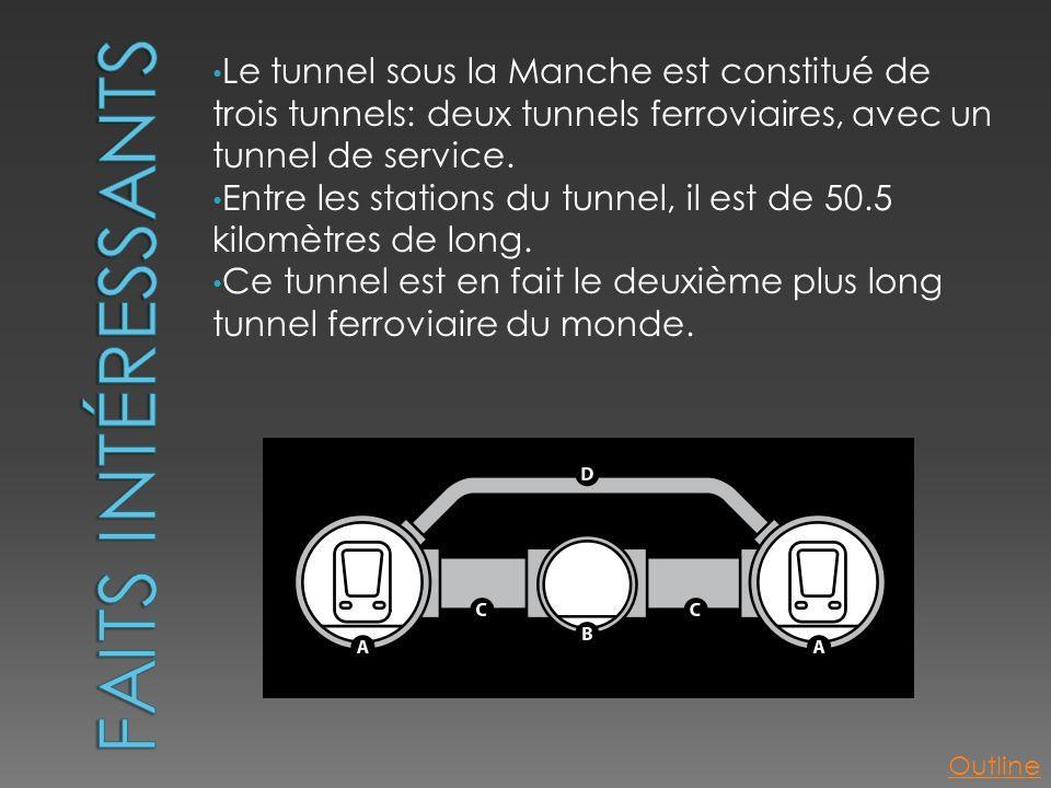 • Le tunnel sous la Manche est constitué de trois tunnels: deux tunnels ferroviaires, avec un tunnel de service. • Entre les stations du tunnel, il es