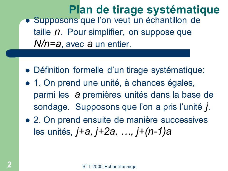 STT-2000; Échantillonnage 2 Plan de tirage systématique  Supposons que l'on veut un échantillon de taille n. Pour simplifier, on suppose que N/n=a, a