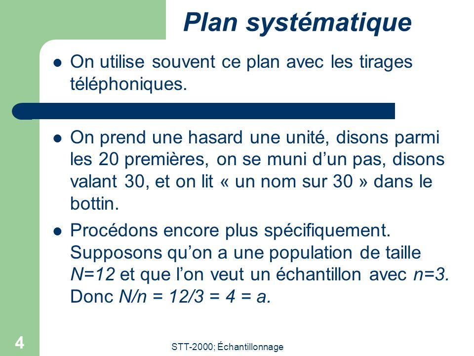 STT-2000; Échantillonnage 4 Plan systématique  On utilise souvent ce plan avec les tirages téléphoniques.  On prend une hasard une unité, disons par