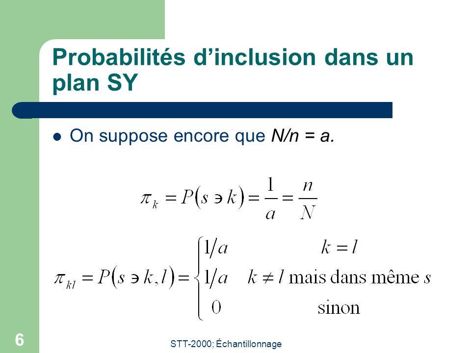 STT-2000; Échantillonnage 6 Probabilités d'inclusion dans un plan SY  On suppose encore que N/n = a.