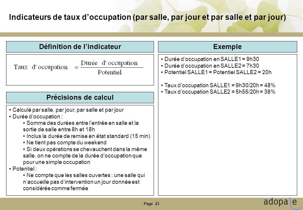 Page 23 Indicateurs de taux d'occupation (par salle, par jour et par salle et par jour) Définition de l'indicateur Précisions de calcul Exemple • Calc
