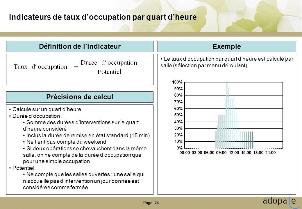 Page 24 Indicateurs de taux d'occupation par quart d'heure Définition de l'indicateur Précisions de calcul Exemple • Calculé sur un quart d'heure • Du