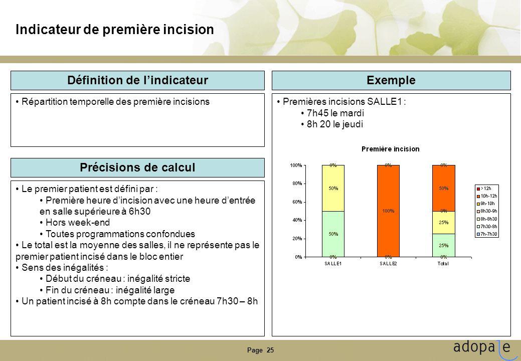 Page 25 Indicateur de première incision Définition de l'indicateur Précisions de calcul Exemple • Répartition temporelle des première incisions • Le p