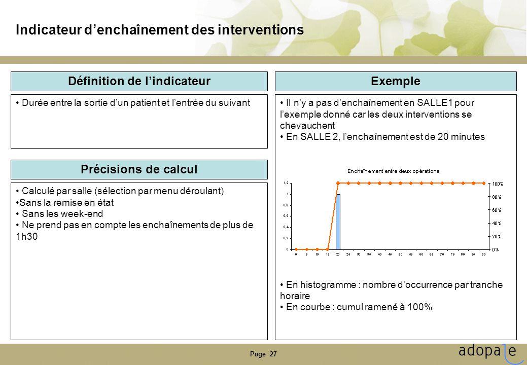 Page 27 Indicateur d'enchaînement des interventions Définition de l'indicateur Précisions de calcul Exemple • Durée entre la sortie d'un patient et l'