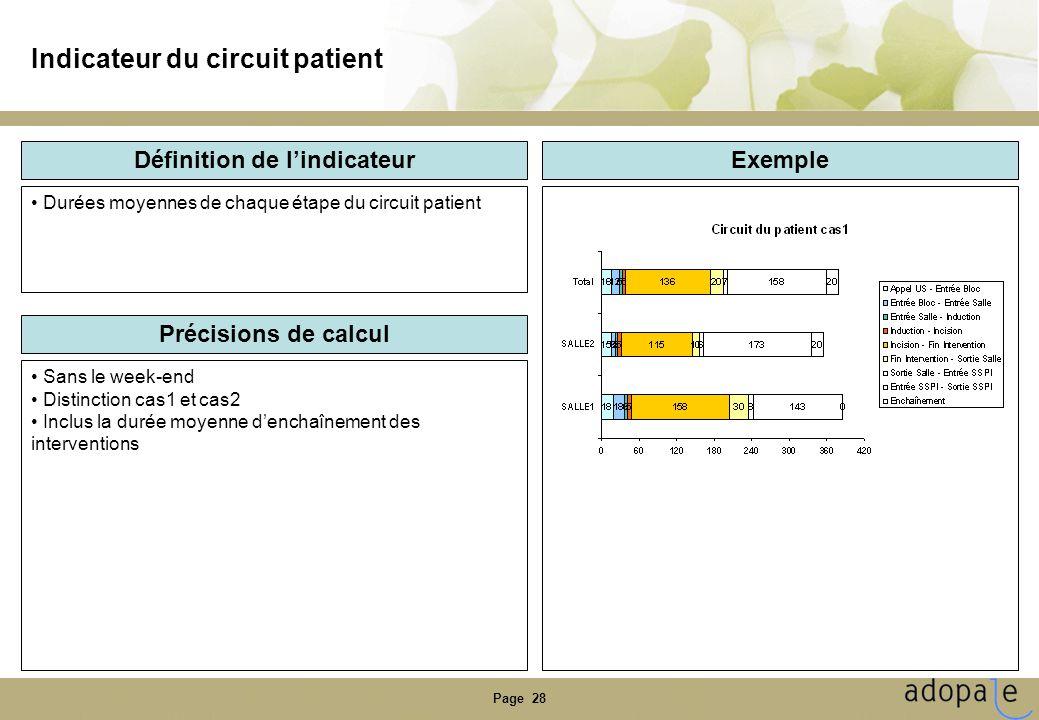 Page 28 Indicateur du circuit patient Définition de l'indicateur Précisions de calcul Exemple • Durées moyennes de chaque étape du circuit patient • Sans le week-end • Distinction cas1 et cas2 • Inclus la durée moyenne d'enchaînement des interventions