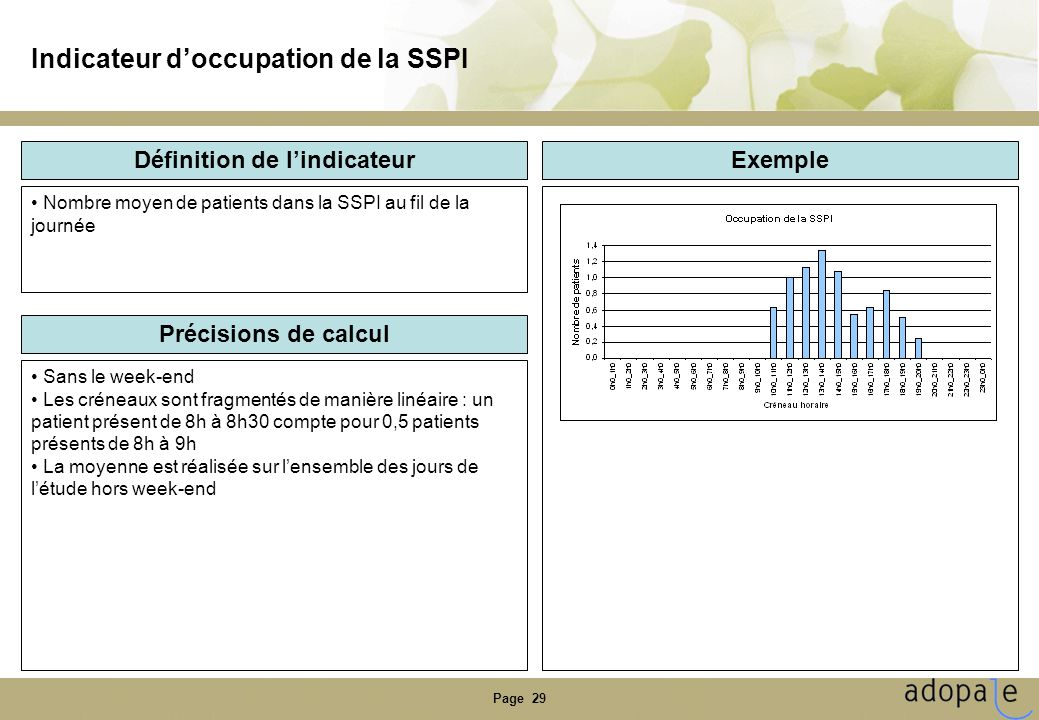 Page 29 Indicateur d'occupation de la SSPI Définition de l'indicateur Précisions de calcul Exemple • Nombre moyen de patients dans la SSPI au fil de l