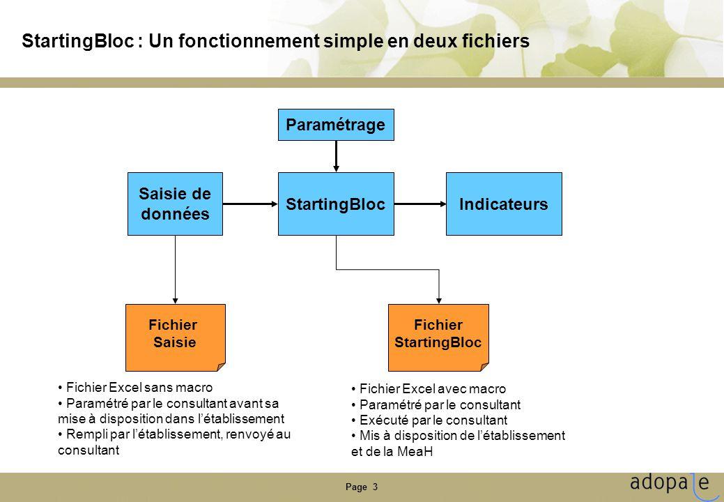 Page 3 StartingBloc : Un fonctionnement simple en deux fichiers Fichier Saisie Fichier StartingBloc • Fichier Excel sans macro • Paramétré par le cons